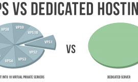 so-sanh-vps-vs-dedicated2