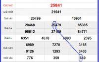 Phân tích tổng cầu lô dự đoán xsmb thứ 5 ngày 15/11