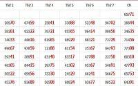 Tổng hợp phân tích kq xsmb siêu lô ngày 15/02