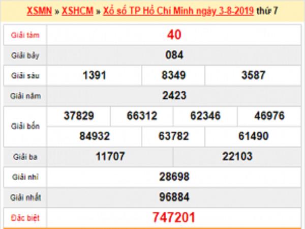Nhận định dự đoán kết quả XSHCM ngày 05/08 chính xác tuyệt đối