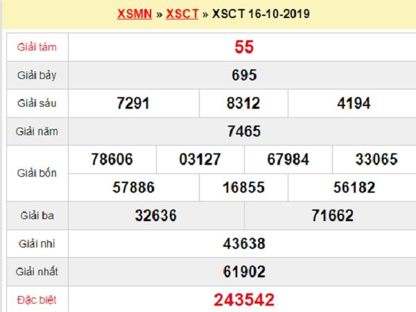Quay thử KQXS miền Nam – KQ XSCT – XSMN – SXCTHO