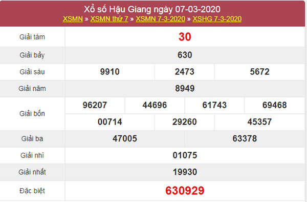 Soi cầu VIP XS Hậu Giang 14/3/2020 - Kết quả XSHG thứ 7