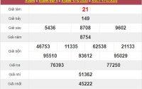 Thống kê XSCT 24/6/2020 chốt KQXS Cần Thơ thứ 4