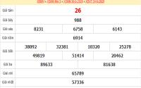 ket-qua-xo-so-Vung-Tau-ngay-30-6-2020 (1)-min