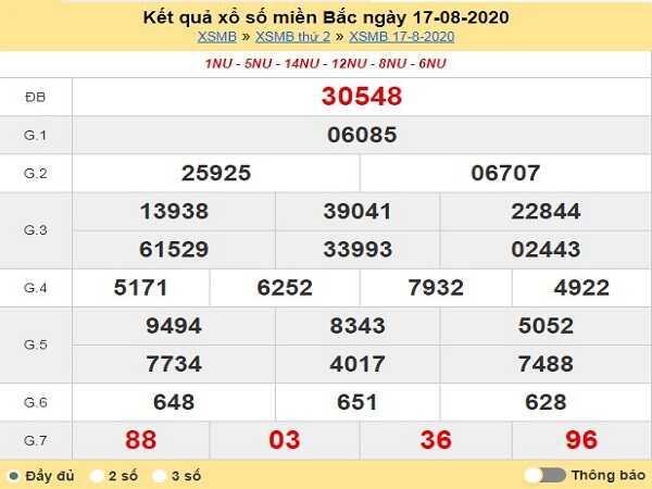 Tổng hợp dự đoán KQXSMB- xổ số miền bắc ngày 18/08/2020 hôm nay