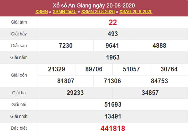 Soi cầu KQXS An Giang 27/8/2020 thứ 5 siêu chuẩn