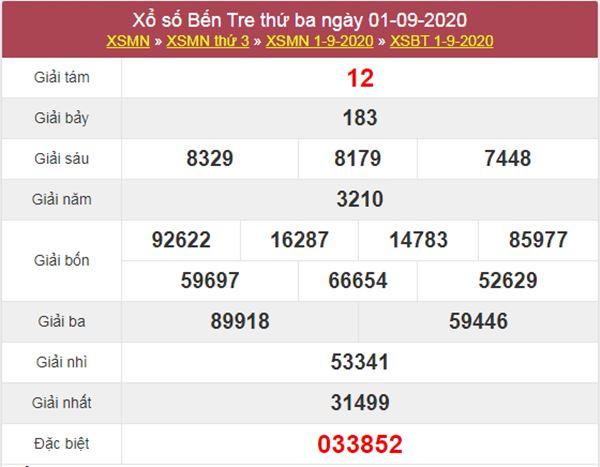Dự đoán XSBT 8/9/2020 chốt KQXS Bến Tre thứ 3