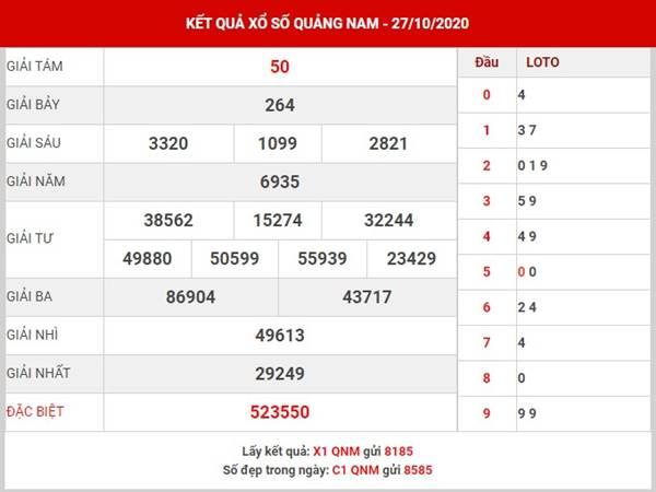 Phân tích SX Quảng Nam thứ 3 ngày 3-11-202