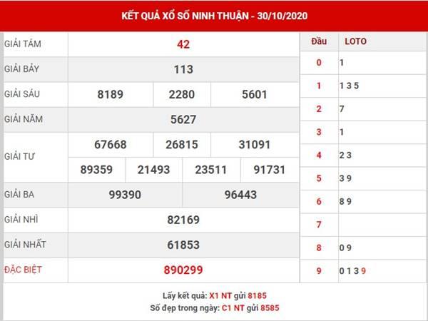 Phân tích xổ số Ninh Thuận thứ 6 ngày 6-11-2020