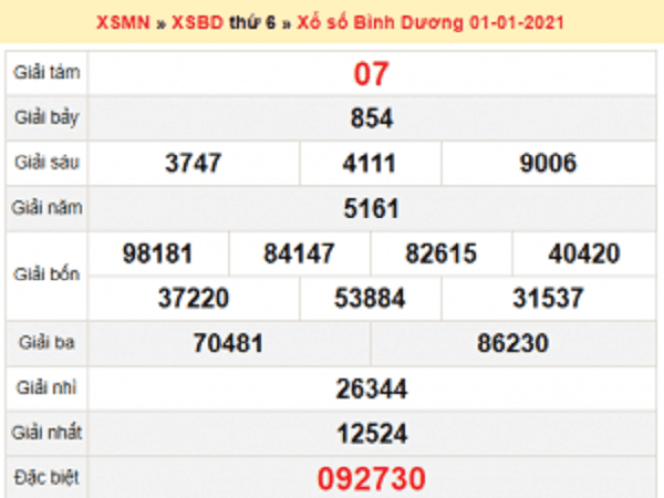 Dự đoán KQXSBD ngày 08/01/2021- xổ số bình dương cùng chuyên gia