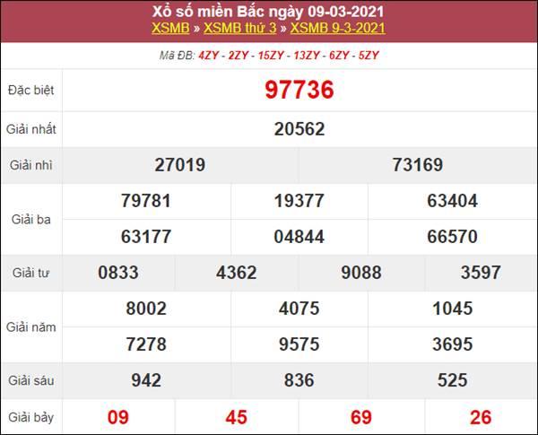 Soi cầu XSMB 10/3/2021 chốt cặp số vàng miền Bắc thứ 4