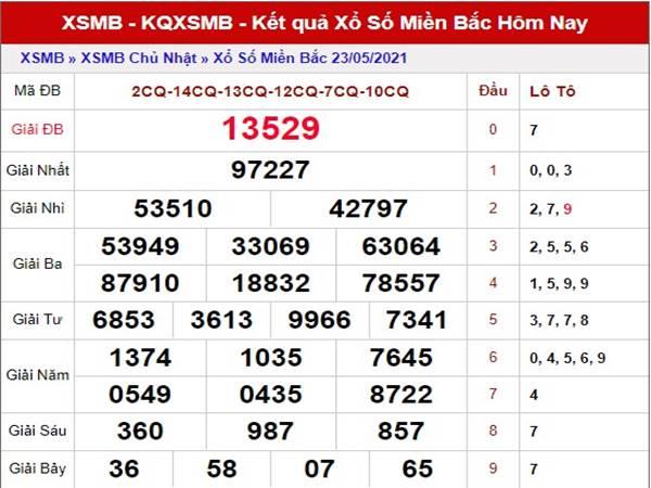 Thống kê kết quả XSMB thu 2 ngày 24/5/2021
