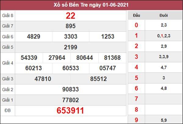 Dự đoán XSBT 8/6/2021 chốt cầu lô số đẹp Bến Tre