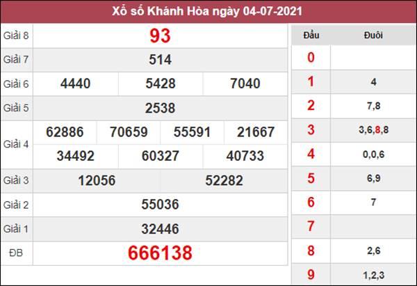 Dự đoán XSKH 7/7/2021 chốt số đẹp giờ vàng Khánh Hòa