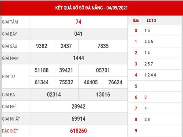 Phân tích kết quả SX Đà Nẵng thứ 4 ngày 8/9/2021